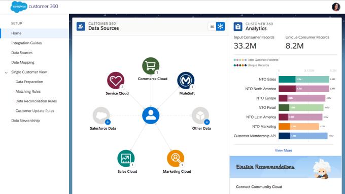 Salesforce Customer 360 View