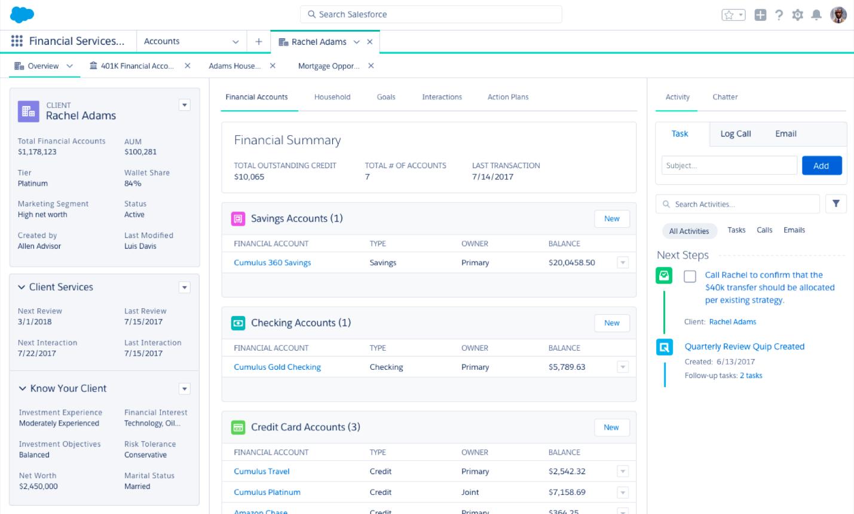 Salesforce Financia Servicesl Cloud Mortgage Innovation